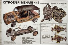 Citroen Mehari plans - made in Portugal (Mangualde) Classic Motors, Classic Cars, Audi Quattro, Mercedes Gl, Psa Peugeot Citroen, Automobile, Gmc Motorhome, 2cv6, Beach Cars