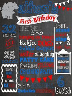 Fourth of July Custom Birthday Chalkboard - Elephants