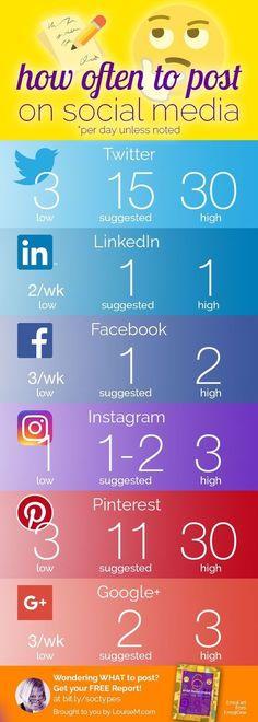 How Often To Post On Social Media [infographic] (scheduled via http://www.tailwindapp.com?utm_source=pinterest&utm_medium=twpin&utm_content=post131779499&utm_campaign=scheduler_attribution)