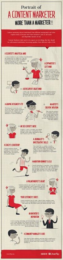 #marketing and ... #contentmarketing.  #infographic