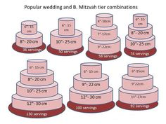 As a Cake Decorator we all need basic Cake Serving Chart Guides and Popular Tier Combination guides that are necessary when conducting a Cake Consultation. Cake Serving Chart, Cake Serving Guide, Cake Sizes And Servings, Cake Servings, Cake Decorating Tips, Cookie Decorating, Cake Chart, Cake Size Chart, Cake Portions