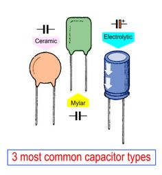 Here are basic electronic components list with images. We need to meet them to build electronics circuits. Simple Electronics, Electronics Basics, Electronics Components, Electronics Projects, Electrical Components, Electrical Wiring, Electronic Circuit Projects, Electronic Engineering, Electrical Projects