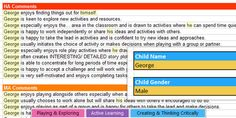 Report Writing Bank of Differentiated Statements - EYFS Characteristics of Effective Learning Home Learning, Learning Activities, Characteristics Of Effective Learning, Anderson Shelter, Kindergarten Assessment, Role Play Areas, Conversational English, Report Writing, Progress Report