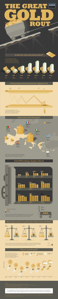 gold-rout-infographic