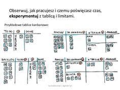 Udoskonalaj swój sposób pracy małymi krokami, zgodnie z japońską wartością KAIZEN (ang. continuous improvement, nieustanne... Periodic Table, Dioramas, Periotic Table
