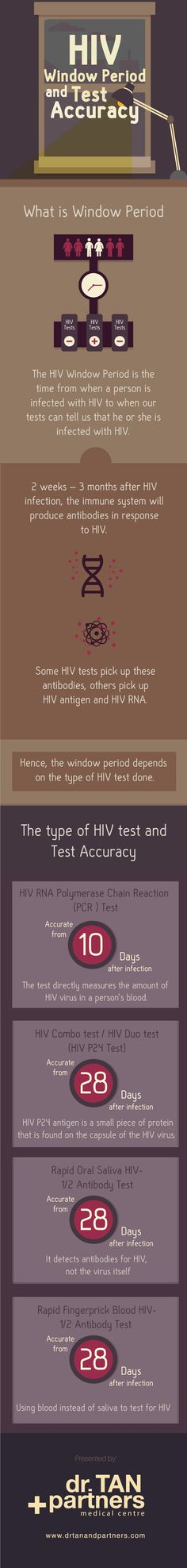 28 Best Hiv & Aids images in 2017 | Aids awareness, Aids