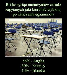 56% - Anglia30% - Niemcy14% - Irlandia –