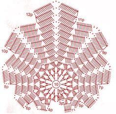 Home Decor Crochet Patterns Part 69 - Beautiful Crochet Patterns and Knitting Patterns Crochet Leaf Patterns, Crochet Leaves, Crochet Motifs, Crochet Mandala, Freeform Crochet, Crochet Diagram, Doily Patterns, Thread Crochet, Knit Or Crochet