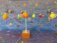 Sistema solar a escala para que los niños los vean y aprendan con ello