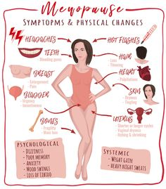 What Is Menopause, Menopause Signs, Menopause Symptoms, Menopause Age, Kombucha, Bioidentical Hormones, Physical Change, Urinary Incontinence, Hormone Replacement Therapy