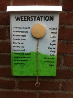 Grappig weerstation. Joy, Frame, Plank, Home Decor, School, Gift, Picture Frame, Decoration Home, Room Decor