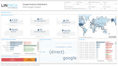 Get instant overview of the traffic on your web site Google Analytics Dashboard, Understanding Yourself, Things That Bounce, Templates, Website, Stencils, Vorlage, Models