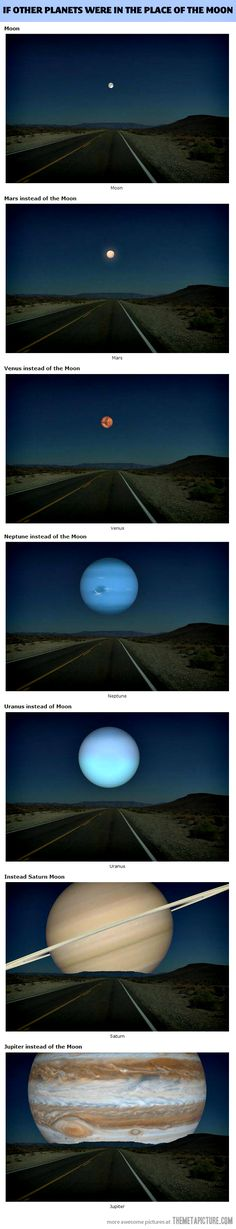 If other planets were in the place of the moon.