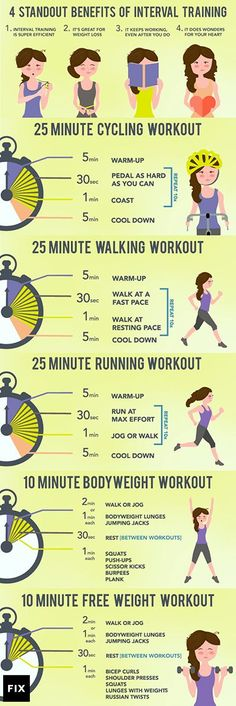 Although running gives me a way to meditate, I can't ignore the benefits of HIIT workouts! #fitness