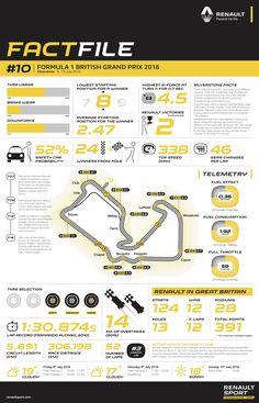 formula 1 engine type