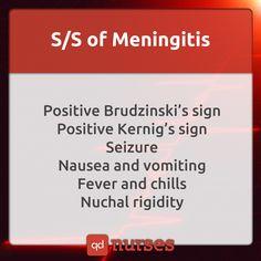 S/S of Meningitis