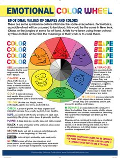 Emotional Color Wheel