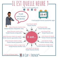 Comptons d1 à 20  Lets Count From 1 to 20 (French Edition)