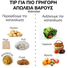 Weight Loss Transformation, Weight Loss Journey, Health And Fitness Articles, Health Fitness, Beauty Advice, Fitness Motivation, Vegetarian, Diet, Healthy