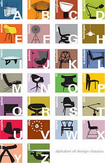 Alphabet of Design Classics