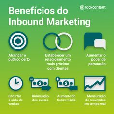 What is Inbound Marketing: concept, benefits and strategies - -