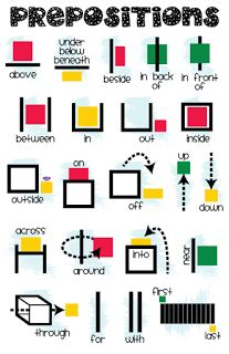 ENGLISH VENTURED 2nd E.S.O.: PREPOSITIONS OF PLACE