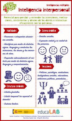 Inteligencias Múltiples - Inteligencia interpersonal Teaching Spanish, Teaching Resources, English Projects, Multiple Intelligences, Teachers Corner, School Notebooks, Spiritus, Learning Styles, Learning Tools