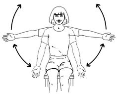 Upper Extremity Weightbearing for Persons with Hemiplegia