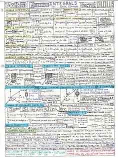 multiple integrals Loved how NEAT this was.my OCD talking ; Algebra Formulas, Physics Formulas, Physics And Mathematics, Math Cheat Sheet, Cheat Sheets, Vector Calculus, Advanced Physics, Math Websites, Math Notebooks