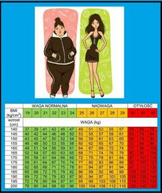 Sport Motivation, Weight Loss Motivation, Dieet Plan, Juice Plus, Girl Guides, Health Fitness, Family Guy, Workout, How To Plan