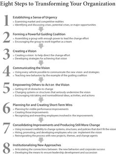 managing organizations and leading people company Leading and managing organization change the majority of the company's management needs to honestly be here are some general guidelines for leading people.