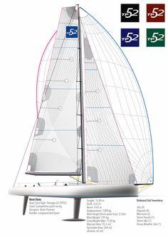 TP52 sailplan