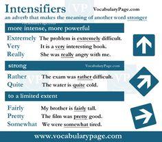 Intensifiers #learnenglish