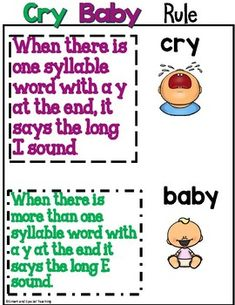 by Smart and Special Teaching Phonics Reading, Teaching Phonics, Phonics Activities, Kindergarten Reading, Teaching Reading, Teaching Kids, Listening Activities, Phonics Rules, Spelling Rules