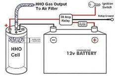 Where I've to connect the output of hho gas generator to my motorbike? I've no experience in mechanics, but I know is very simple to connect the hydrogen gas output tube to some part of my motorbike to run the motorbike on hho. The question is. Solar Energy Panels, Solar Energy System, Solar Power, Hho Gas, Hydrogen Car, Hydrogen Generator, Solar Generator, Solar Panels For Sale, Energy Projects