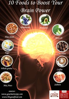 Eating well is good for your mental as well as your physical health. The brain requires nutrients just like your heart, lungs or muscles do. But which