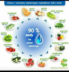 Helathy Food, Alkaline Diet, Just Do It, Dieet Plan, Good Food, Food And Drink, Herbs, Healthy, Fitness