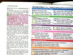 LDS Scripture Marking System and Color Coding Guide for LDS Scripture Study - JDT Cards