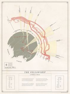 a visualization of the journey of the fellowship in the lord of the rings by jt fridsma.