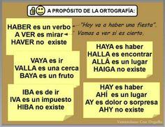 Espanol. Verbs