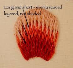 long stitch short ile ilgili görsel sonucu