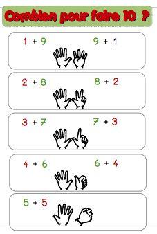 """Avec la méthode Cap Maths CP, nous faisons beaucoup de calcul mental. Pour les compléments à 10, un des trucs consiste à imaginer le nombre de doigts cachés, par exemple: """"J'ai trois doigts levés d..."""