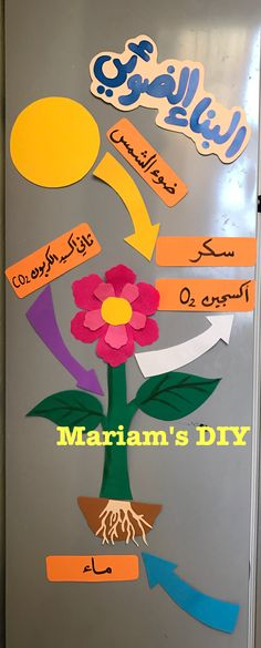 Math Projects, School Projects, Preschool Crafts, Crafts For Kids, Braid Crown, Arabic Alphabet For Kids, Science Tools, Islam For Kids, Learning Arabic