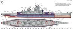밀덕계의 지존! 아이오와급 전함 갤러리 - 유용원의 군사세계