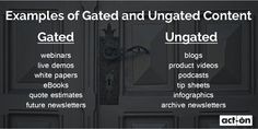 examples of gated and ungated content