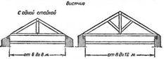 Висячие стропила A Frame House, Triangle, Symbols, Peace, Attic, Oven, House, Loft Room, Attic Rooms