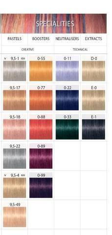 Redken Chromatics Color Chart Tabella Colori