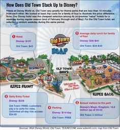 How does Old Town stack up to Disney?