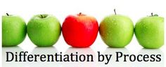 Differentiation, Multimedia, Lp, Interview, Presentation, Classroom, Technology, Education, Learning