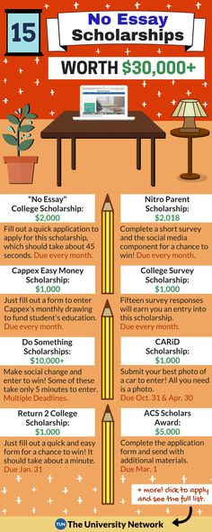 Best College Scholarships Images In   College Hacks   No Essay Scholarships Worth